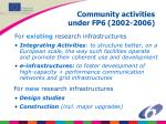 community activities under fp6 2002 2006
