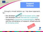 support actions