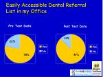 easily accessible dental referral list in my office