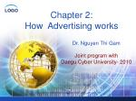 chapter 2 how advertising works