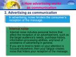 i how advertising works as communication7