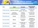 ii the effects behind advertising effectiveness2