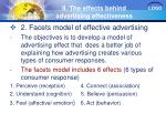 ii the effects behind advertising effectiveness3