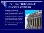the theory behind health insurance exchanges