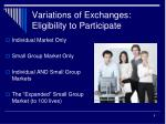 variations of exchanges eligibility to participate