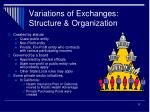 variations of exchanges structure organization