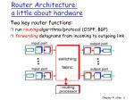 router architecture a little about hardware