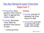 two key network layer functions