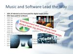 music and software lead the way