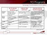 tci programs1