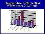 stepped care 1999 vs 2004 overall mh contacts and pcp contacts