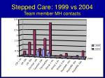 stepped care 1999 vs 2004 team member mh contacts