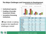 the major challenges and constraints to development2