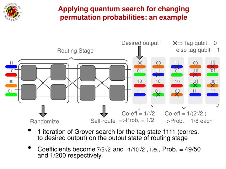 Applying quantum search for changing permutation probabilities: an example