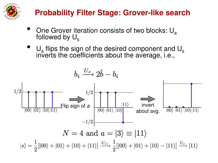 Probability Filter Stage: Grover-like search