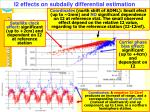 i2 effects on subdaily differential estimation