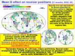 mean i2 effect on receiver positions 21 months 2002 03