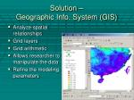 solution geographic info system gis