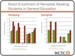 direct enrollment of remedial reading students in general education