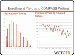 enrollment yield and compass writing