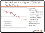 probability of enrolling and compass reading score