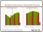 student outcomes in remedial course