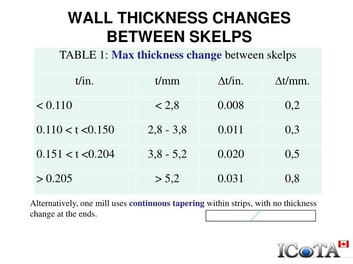 WALL THICKNESS CHANGES BETWEEN SKELPS