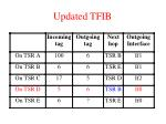 updated tfib