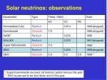 solar neutrinos observations