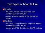 two types of heart failure