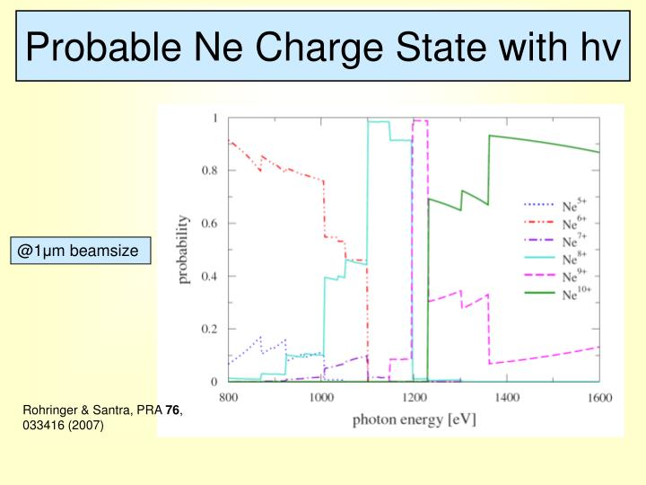 Probable Ne Charge State with hv