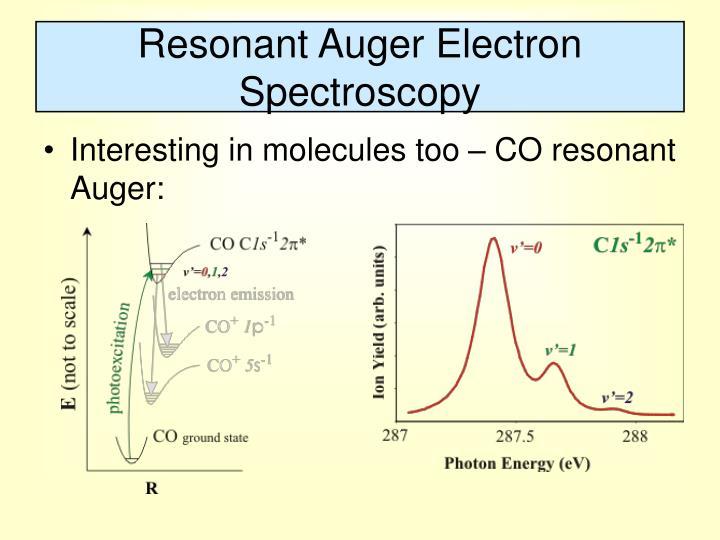 Resonant Auger Electron Spectroscopy