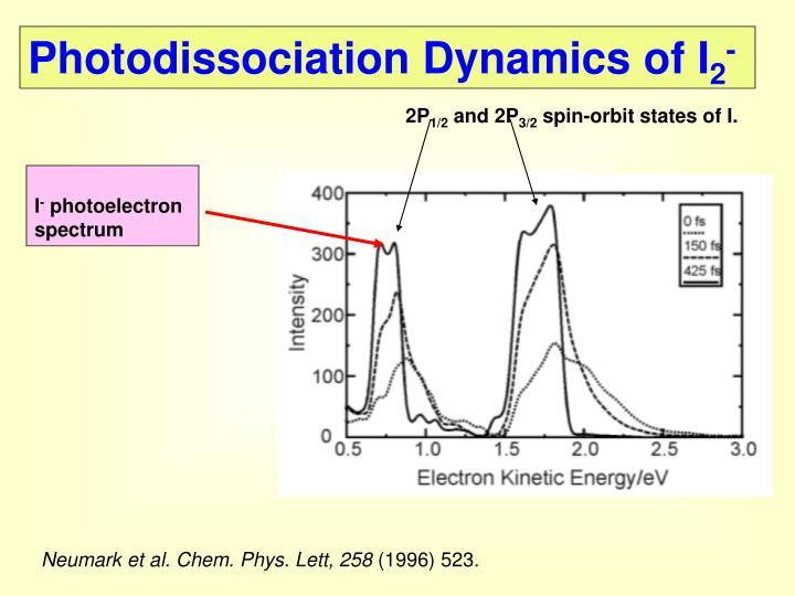 Photodissociation Dynamics of I