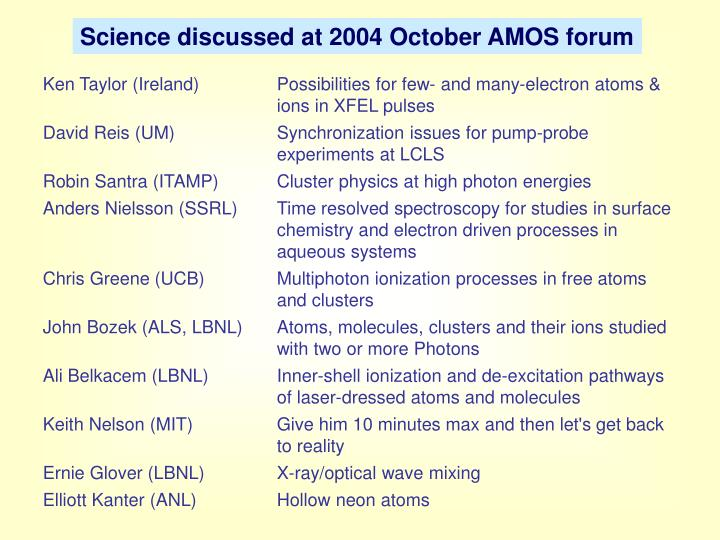 Science discussed at 2004 October AMOS forum