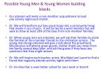 possible young men young women building blocks