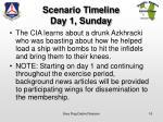 scenario timeline day 1 sunday