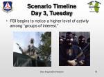 scenario timeline day 3 tuesday