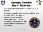 scenario timeline day 5 thursday