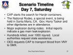 scenario timeline day 7 saturday