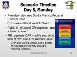 scenario timeline day 8 sunday