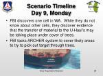 scenario timeline day 9 monday