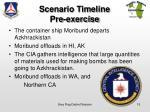 scenario timeline pre exercise
