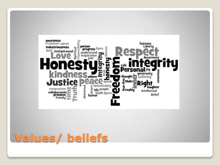 Values/ beliefs