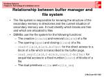 relationship between buffer manager and file system