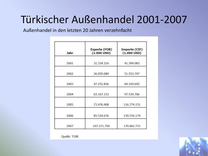 Türkischer Außenhandel 2001-2007