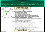 figure 2 4 key factors leading to provider gap 3