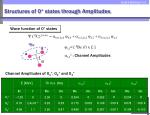structures of 0 states through amplitudes