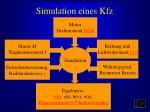 simulation eines kfz