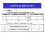 chiave pubblica rsa4