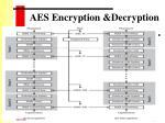 aes encryption decryption
